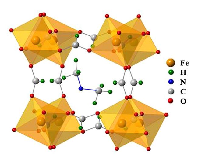 金属-有机骨架中磁性量子隧穿研究进展