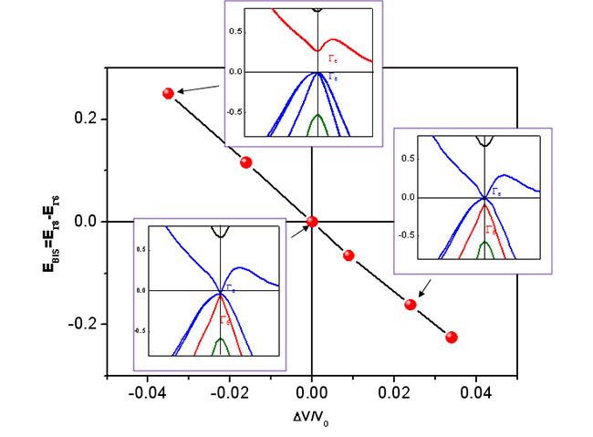 Heusler型拓扑绝缘体物性研究新进展