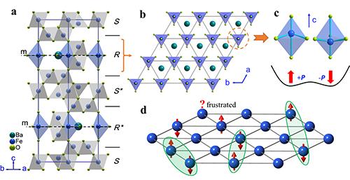 几何阻挫导致的量子电偶极液态